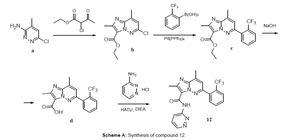medicinal-chemistry-Synthesis-compound