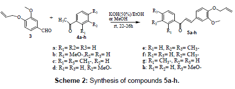 medicinal-chemistry-Synthesis-compounds