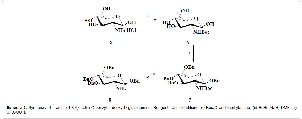 medicinal-chemistry-Synthesis-glucosamine-triethylamine