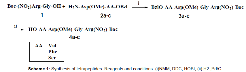 medicinal-chemistry-Synthesis-tetrapeptides-Reagents