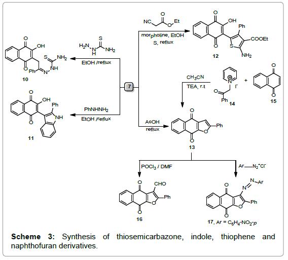 medicinal-chemistry-Synthesis-thiosemicarbazone-naphthofuran