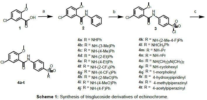 medicinal-chemistry-Synthesis-trisglucoside-echinochrome