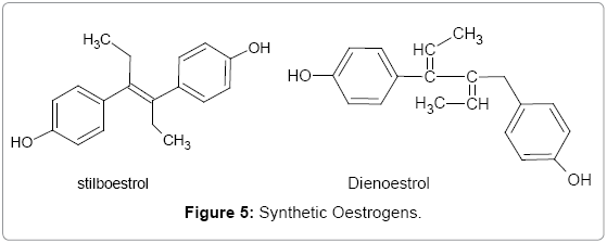 medicinal-chemistry-Synthetic-Oestrogens