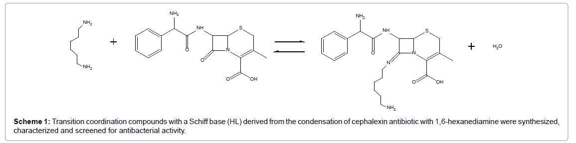 medicinal-chemistry-Transition-coordination