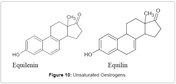 medicinal-chemistry-Unsaturated-Oestrogens