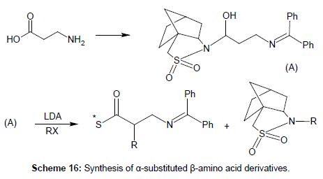 medicinal-chemistry-acid-derivatives