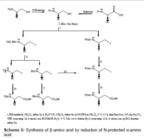 medicinal-chemistry-amino-acid