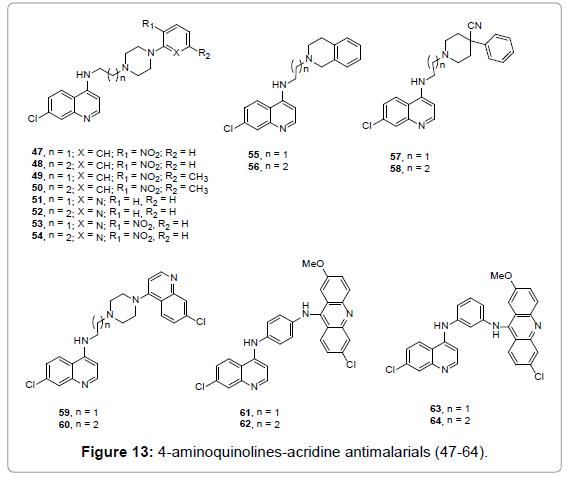 medicinal-chemistry-aminoquinolines-acridine-antimalarials