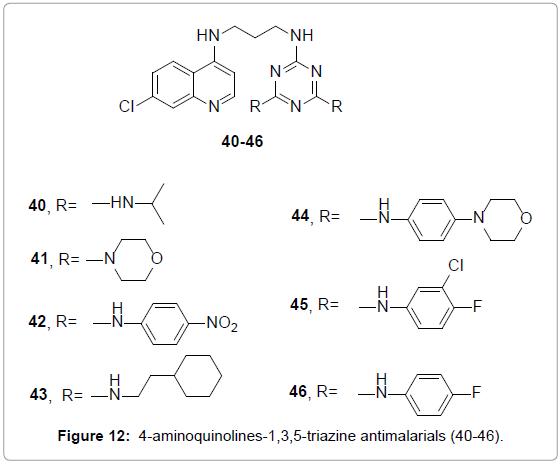 medicinal-chemistry-aminoquinolines-triazine-antimalarials