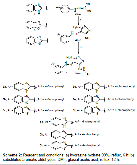 medicinal-chemistry-aromatic-aldehydes