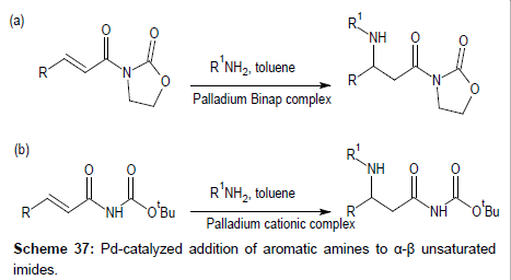 medicinal-chemistry-aromatic-amines