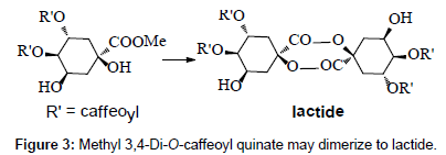 medicinal-chemistry-caffeoyl-quinate