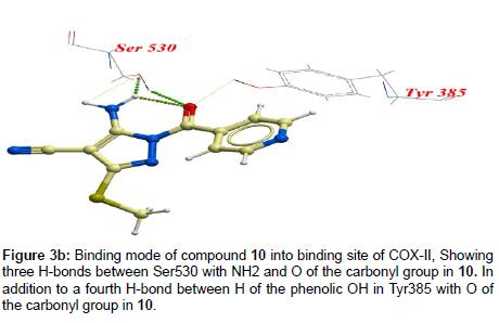 medicinal-chemistry-carbonyl-group