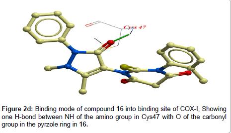 medicinal-chemistry-carbonyl-group-pyrzole