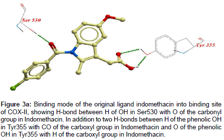 medicinal-chemistry-carboxyl-group-Indomethacin