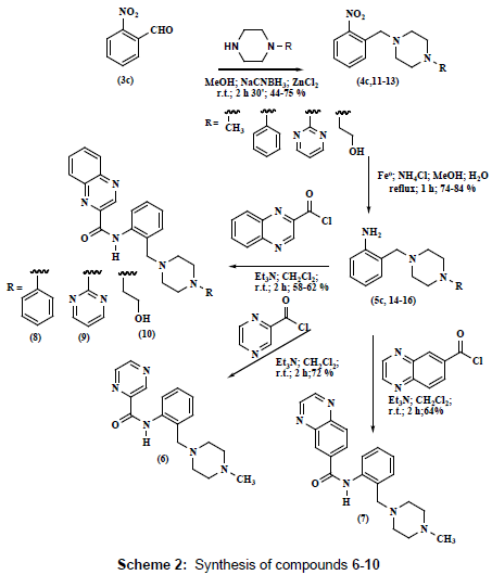 medicinal-chemistry-compounds