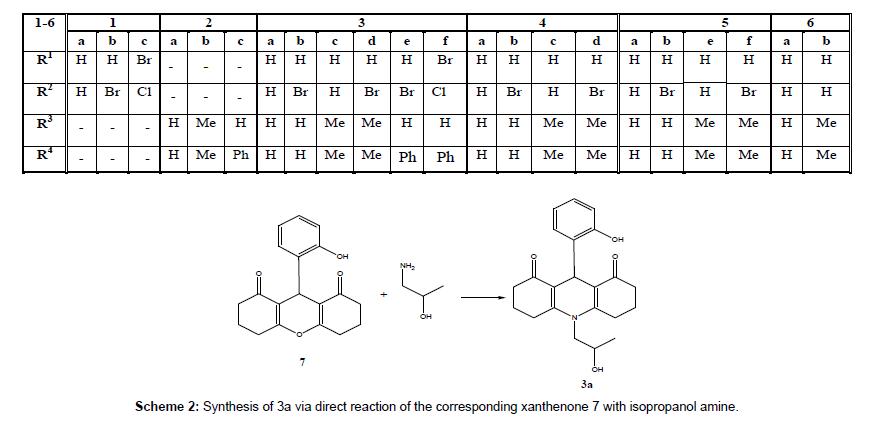 medicinal-chemistry-corresponding-xanthenone