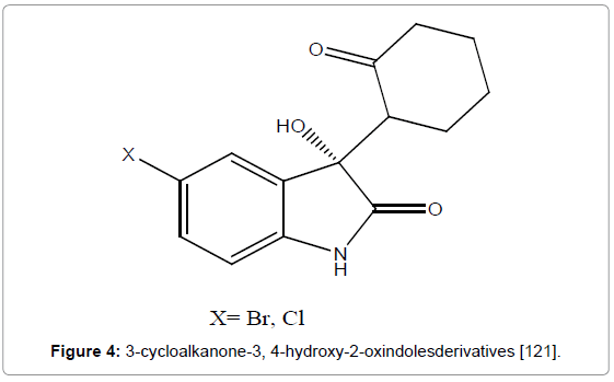 medicinal-chemistry-cycloalkanone-hydroxy-oxindolesderivatives