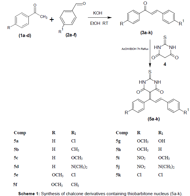medicinal-chemistry-derivatives-containing