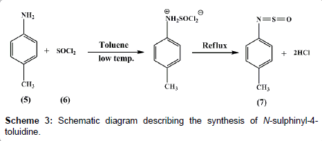 medicinal-chemistry-describing-synthesis