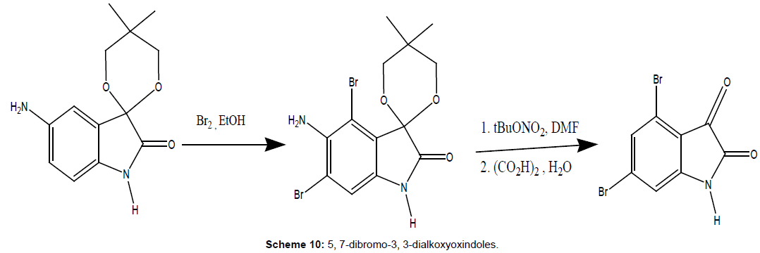 medicinal-chemistry-dibromo-dialkoxyoxindoles