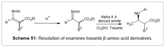 medicinal-chemistry-enamines-amino-derivatives