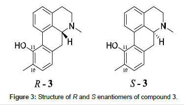 medicinal-chemistry-enantiomers-compound