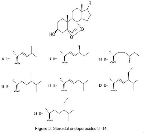medicinal-chemistry-endoperoxides