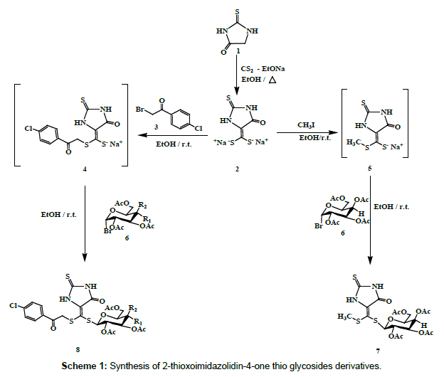 medicinal-chemistry-glycosides-derivatives