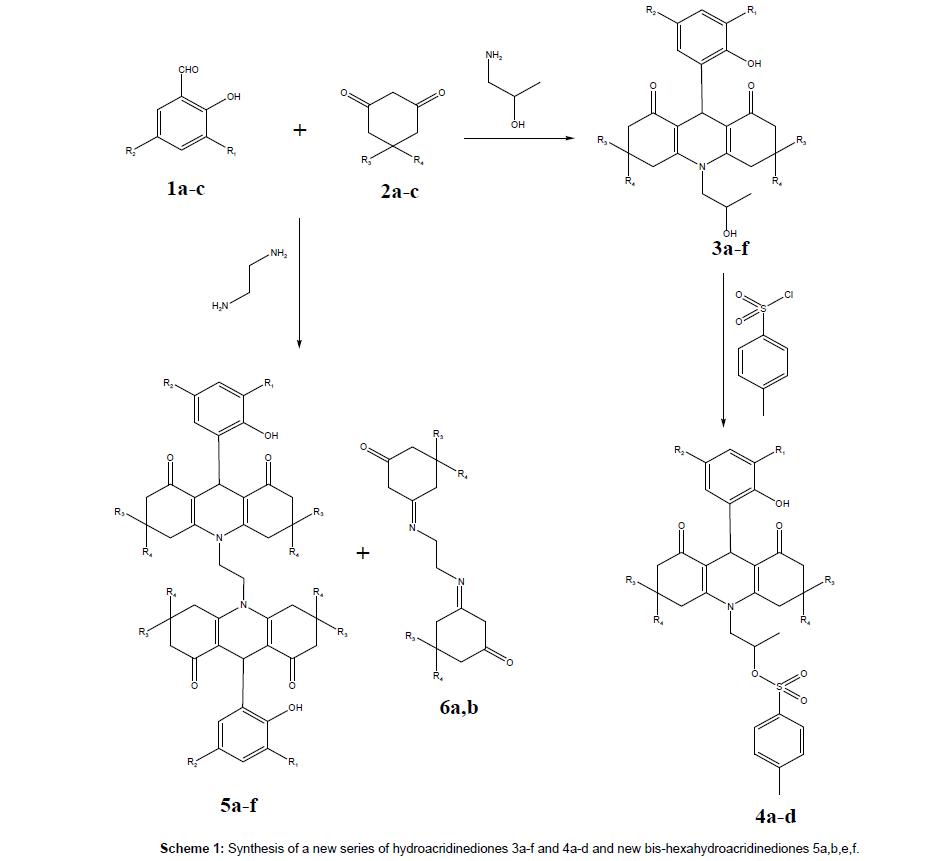 medicinal-chemistry-hydroacridinediones