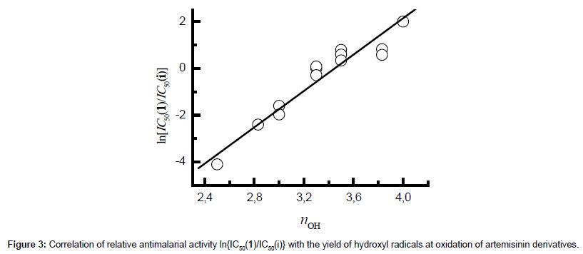 hydroxyl radical as key intermediate in curing action of artemisinin