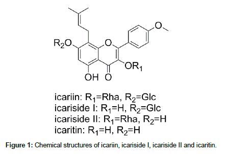medicinal-chemistry-icariin-icariside