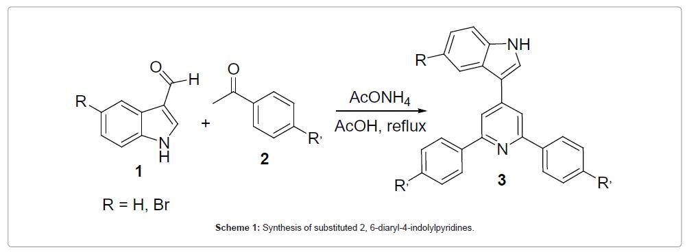 medicinal-chemistry-indolylpyridines