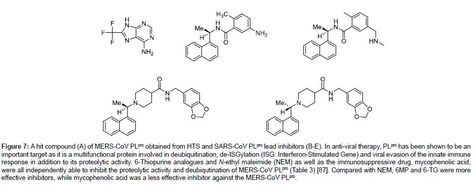 medicinal-chemistry-innate-immune-response