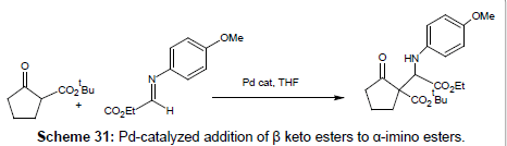 medicinal-chemistry-keto-esters