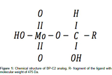 medicinal-chemistry-ligand-molecular-weight