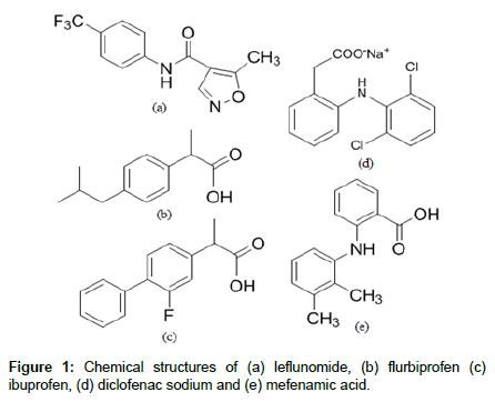 medicinal-chemistry-mefenamic-acid