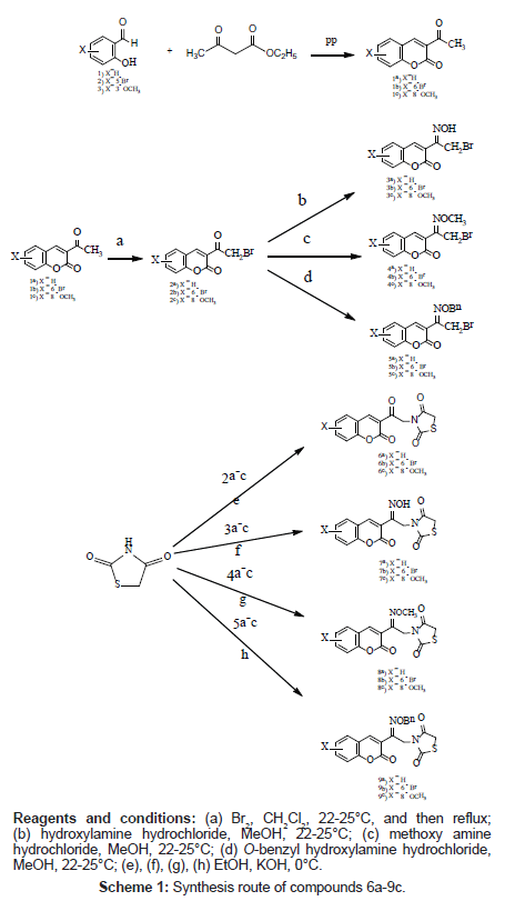 medicinal-chemistry-methoxy-amine-hydrochloride