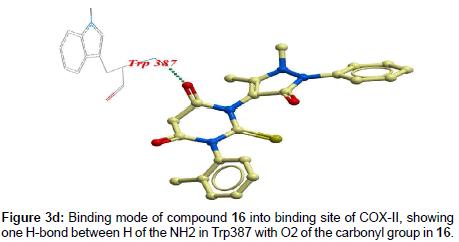 medicinal-chemistry-mode-compound