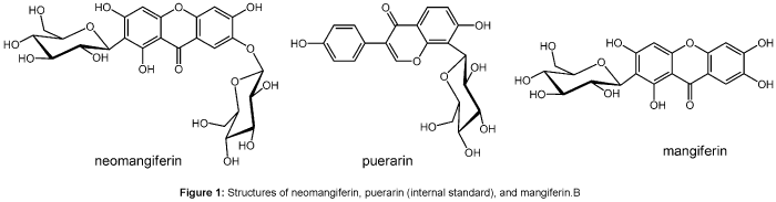 medicinal-chemistry-neomangiferin-puerarin