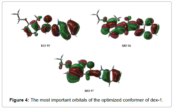 medicinal-chemistry-orbitals-optimized-conformer