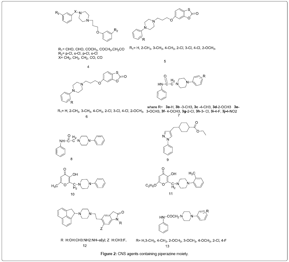 medicinal-chemistry-piperazine-moiety