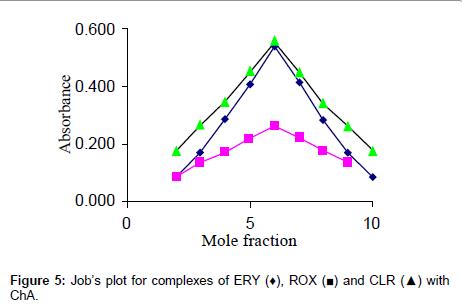 medicinal-chemistry-plot-complexes