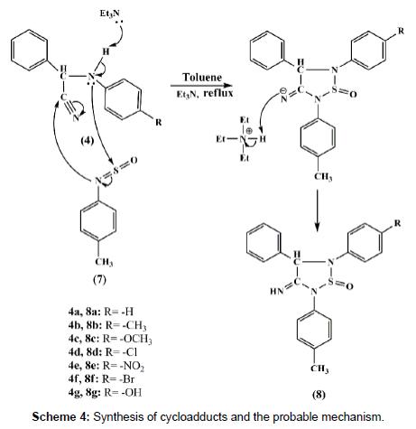 medicinal-chemistry-probable-mechanism