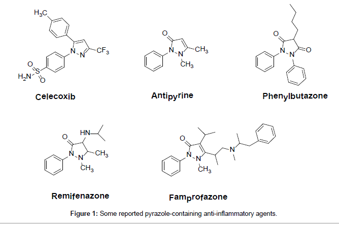 medicinal-chemistry-pyrazole-containing