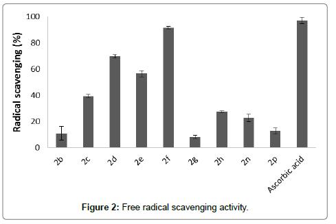 medicinal-chemistry-radical-scavenging-activity