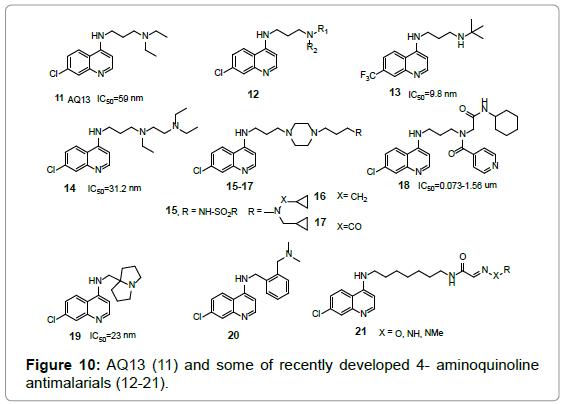 medicinal-chemistry-recently-aminoquinoline-antimalarials