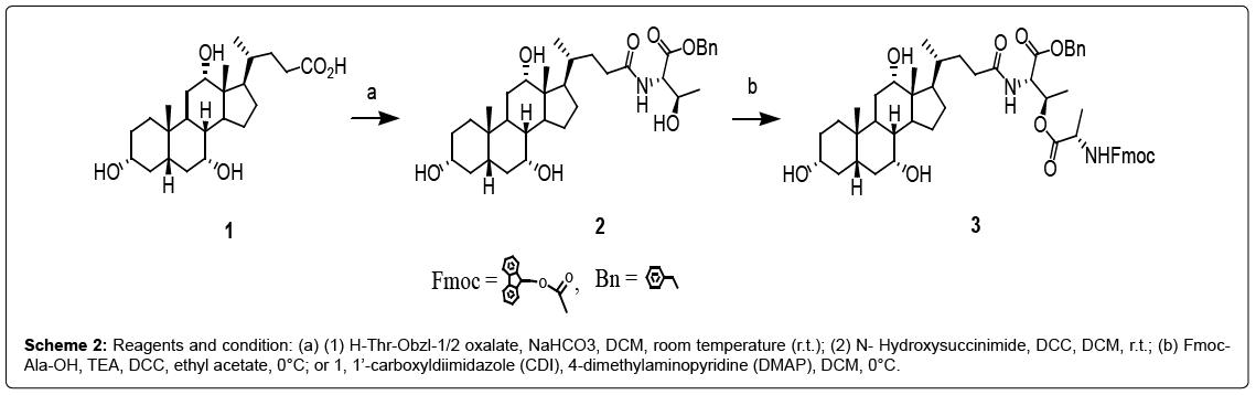 medicinal-chemistry-room-temperature