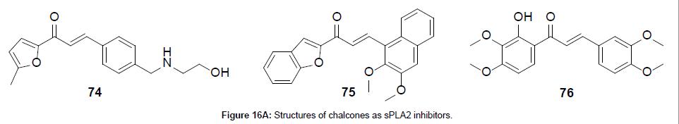 medicinal-chemistry-sPLA2-inhibitors