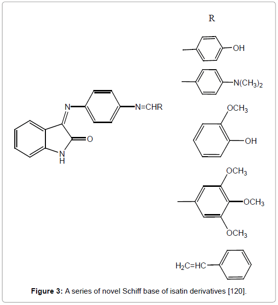medicinal-chemistry-series-novel-Schiff